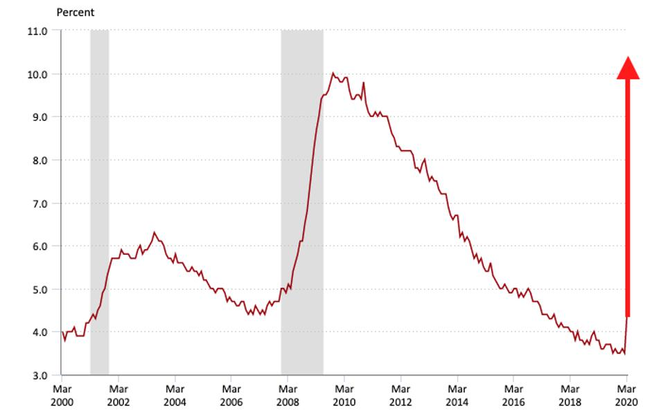 Third Week In A Row Of Massive Unemployment Claims
