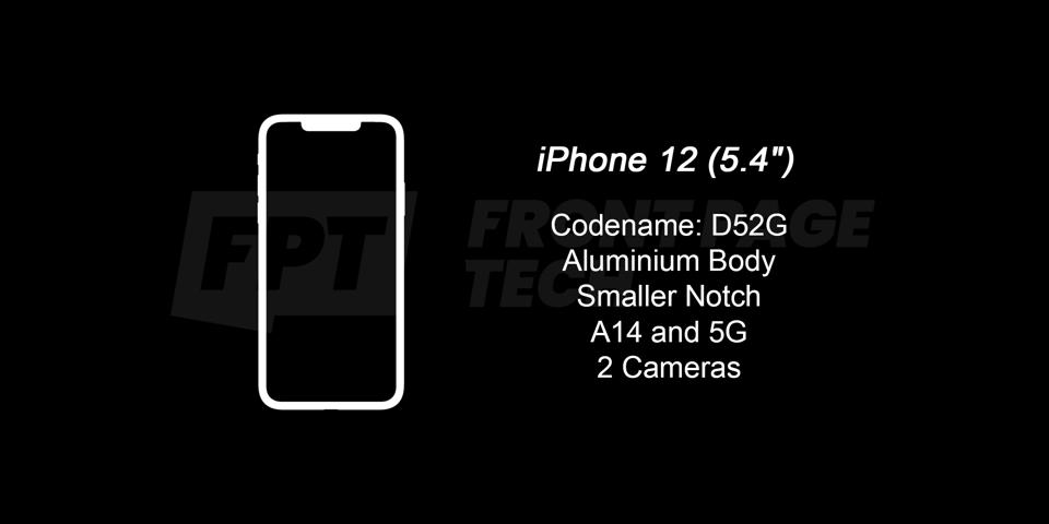 Arguably the most intriguing iPhone 12, with a 5.4in display.