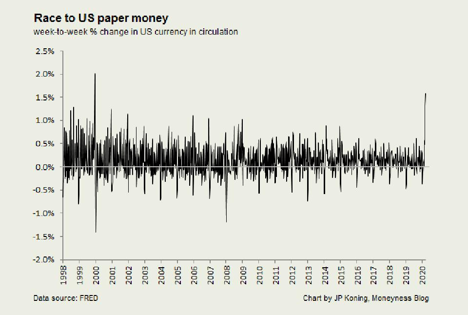 Race to American paper money.