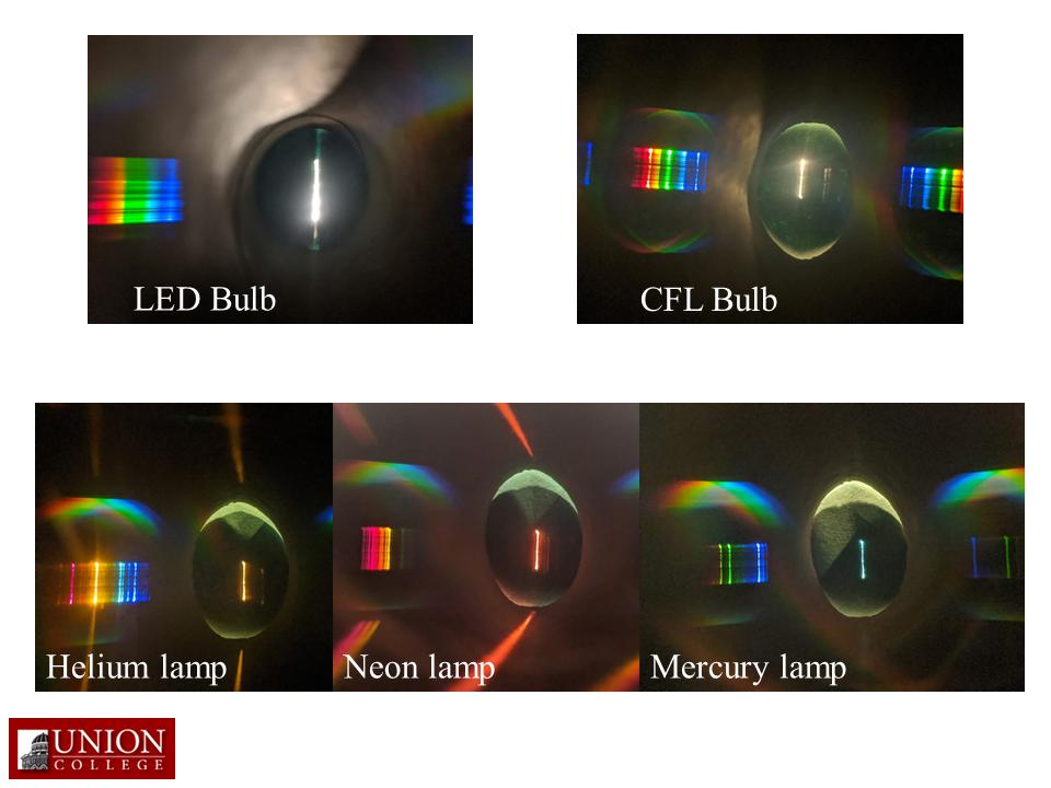 Sample spectra from several different light sources as seen through a homemade spectrograph.