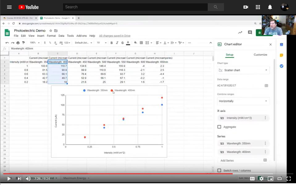 Screenshot of a video tutorial on how to analyze simulated data from a photoelectric effect experiment.
