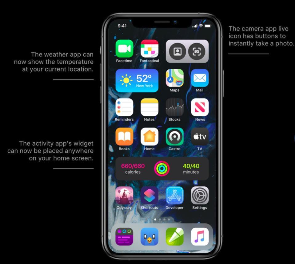 Apple iOS 14, iPhone widgets, iOS widgets, iPhone upgrade, new iOS update, iPhone 12,