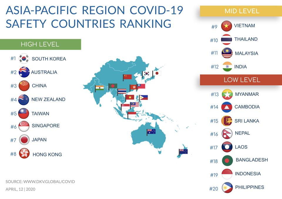 Asia-Pacific Safety Ranking