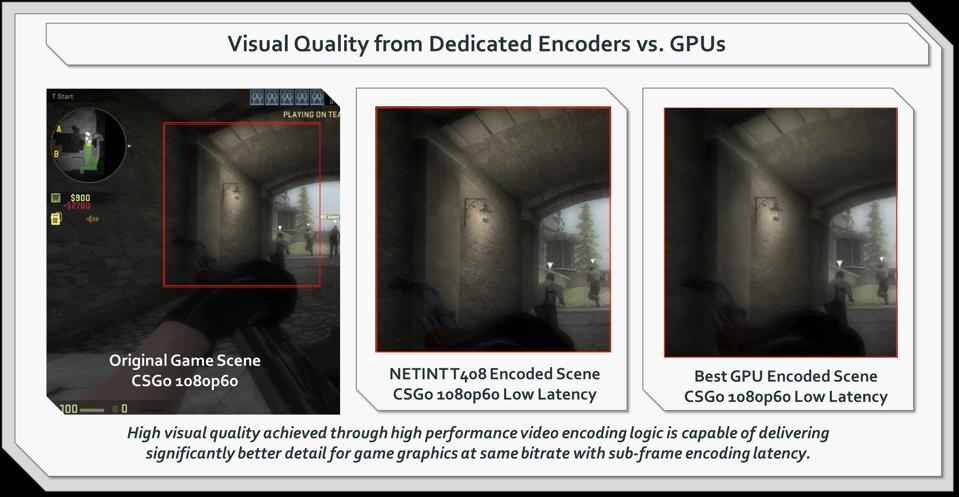 Comparison of video encoding solutions