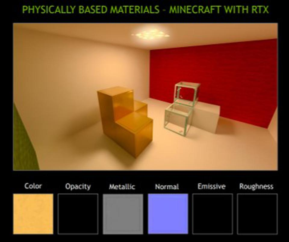 Additional textures and materials used with ray tracing.
