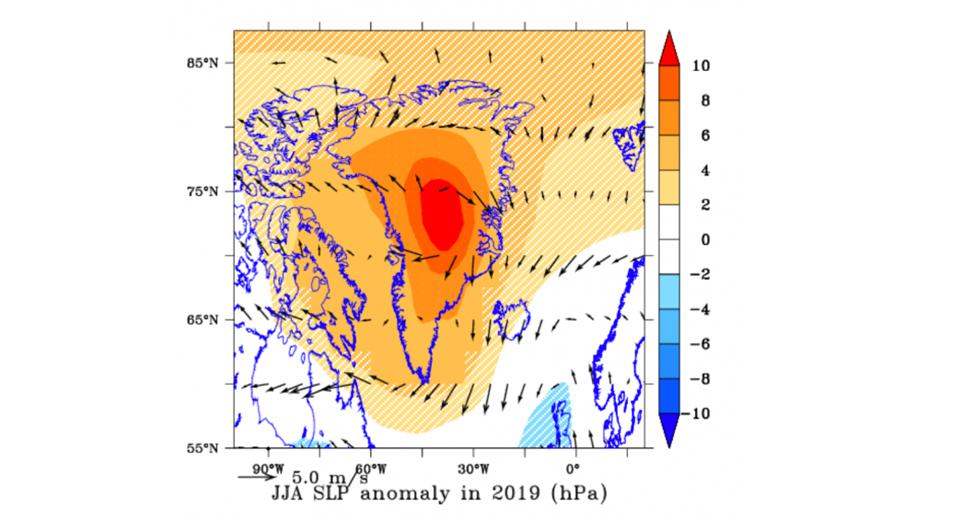 Average pressure over Greenland in summer 2019, with arrows showing wind direction