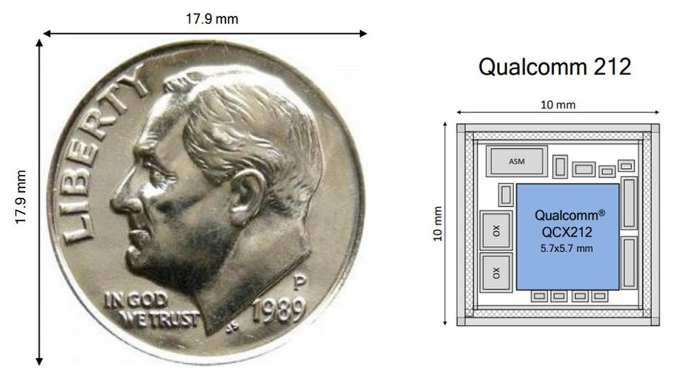 Size comparison of the 212 modem chip relative to a dime.