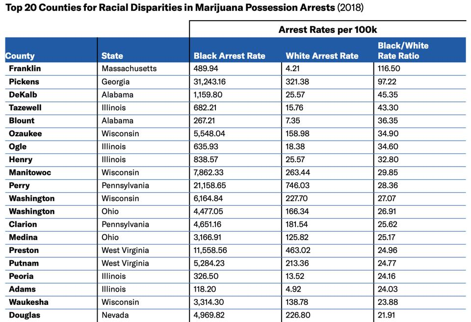Racial disparities in marijuana arrest rates by county.