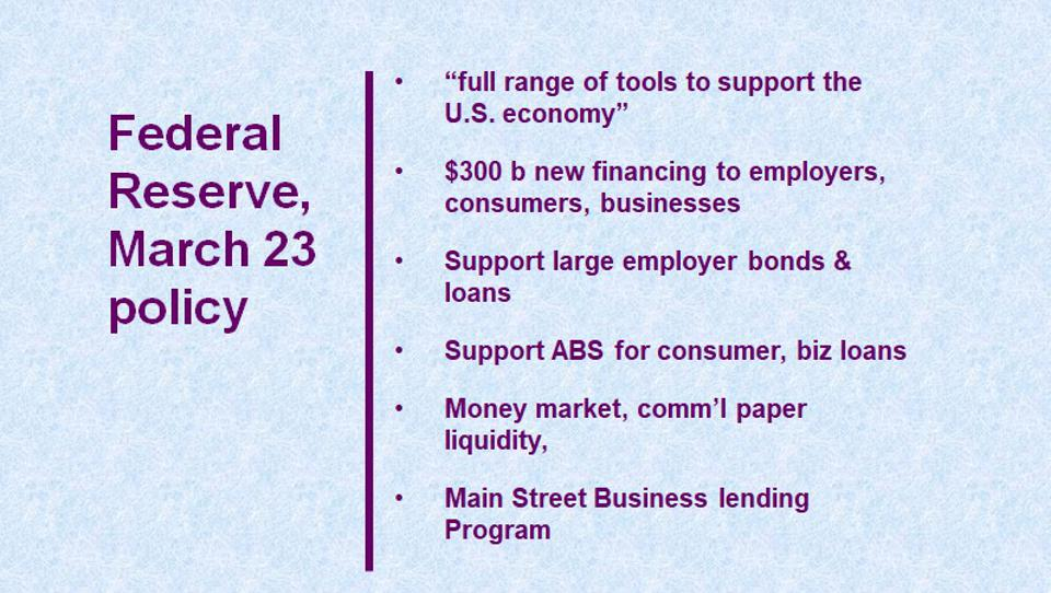 list of policy actions by Federal Reserve