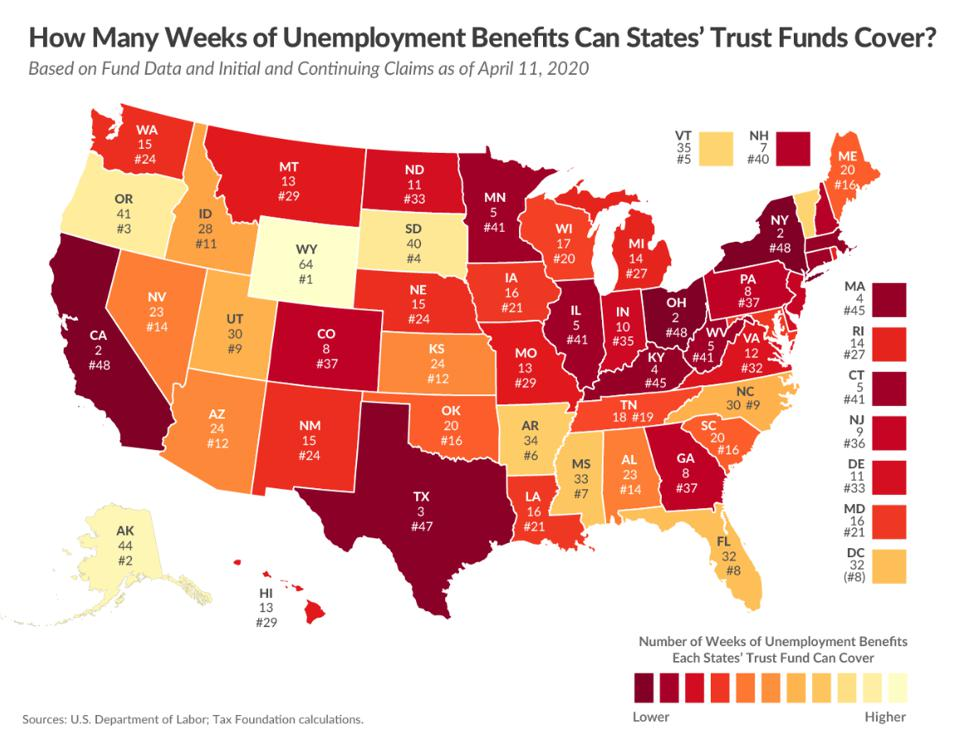 How many weeks of unemployment benefits can states' trust funds cover?