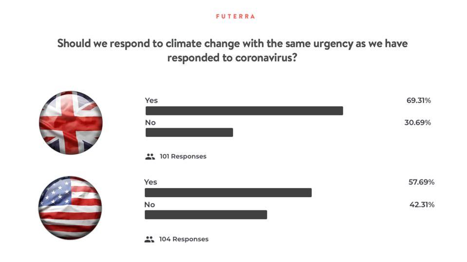 opinion survey