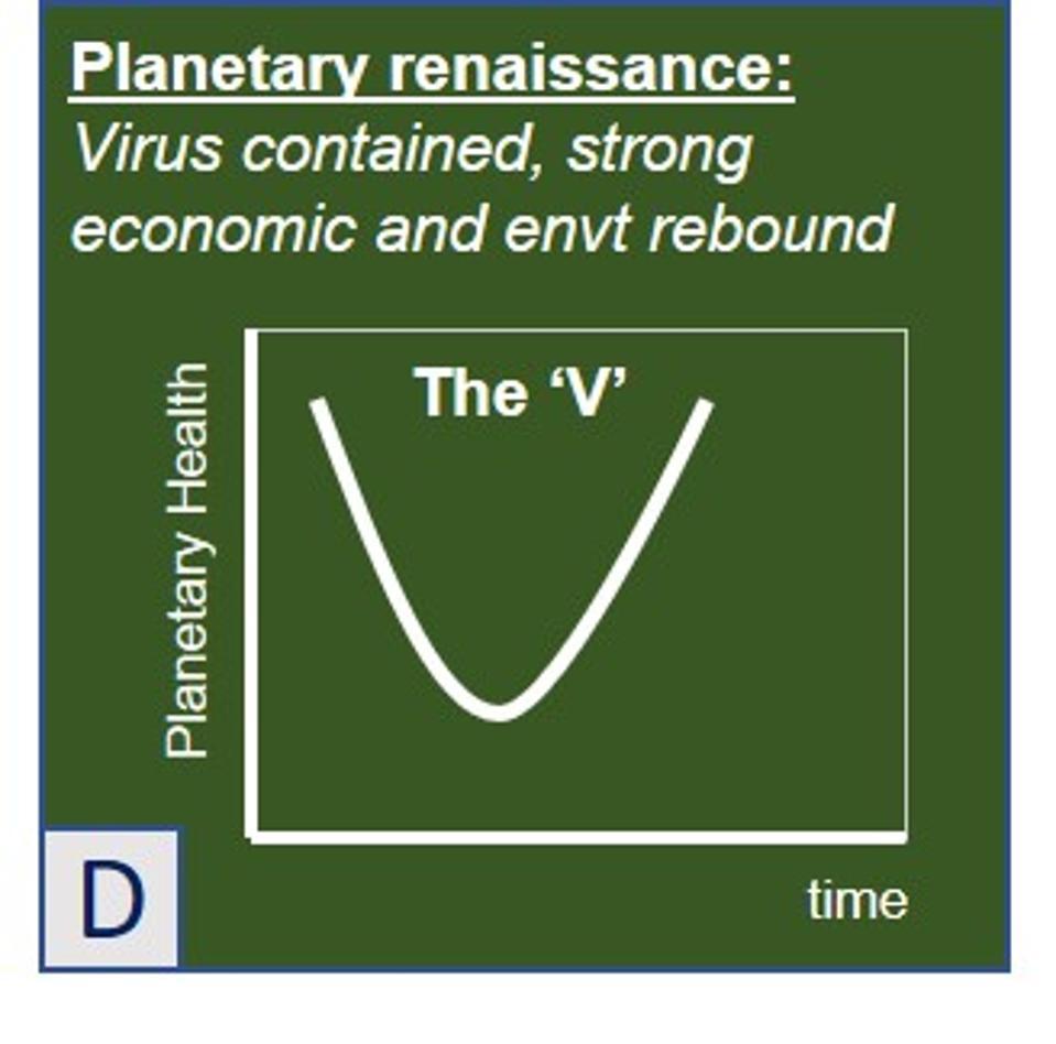 Scenario D: A Planetary Renaissance