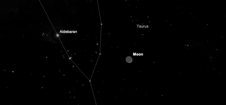"""Saturday, April 25: A 6% illuminated Moon will tonight be positioned between two splendid open clusters of stars in the constellation of Taurus—the Hyades and the Pleiades (also called the """"Seven Sisters"""")."""