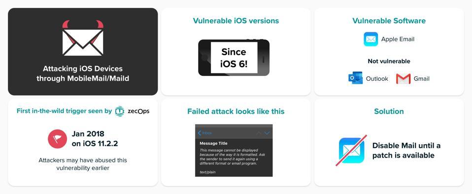 Apple iPhone 11, iPhone 11 Pro, iPhone 11 Pro Max, iOS security, iOS update, iOS 13,