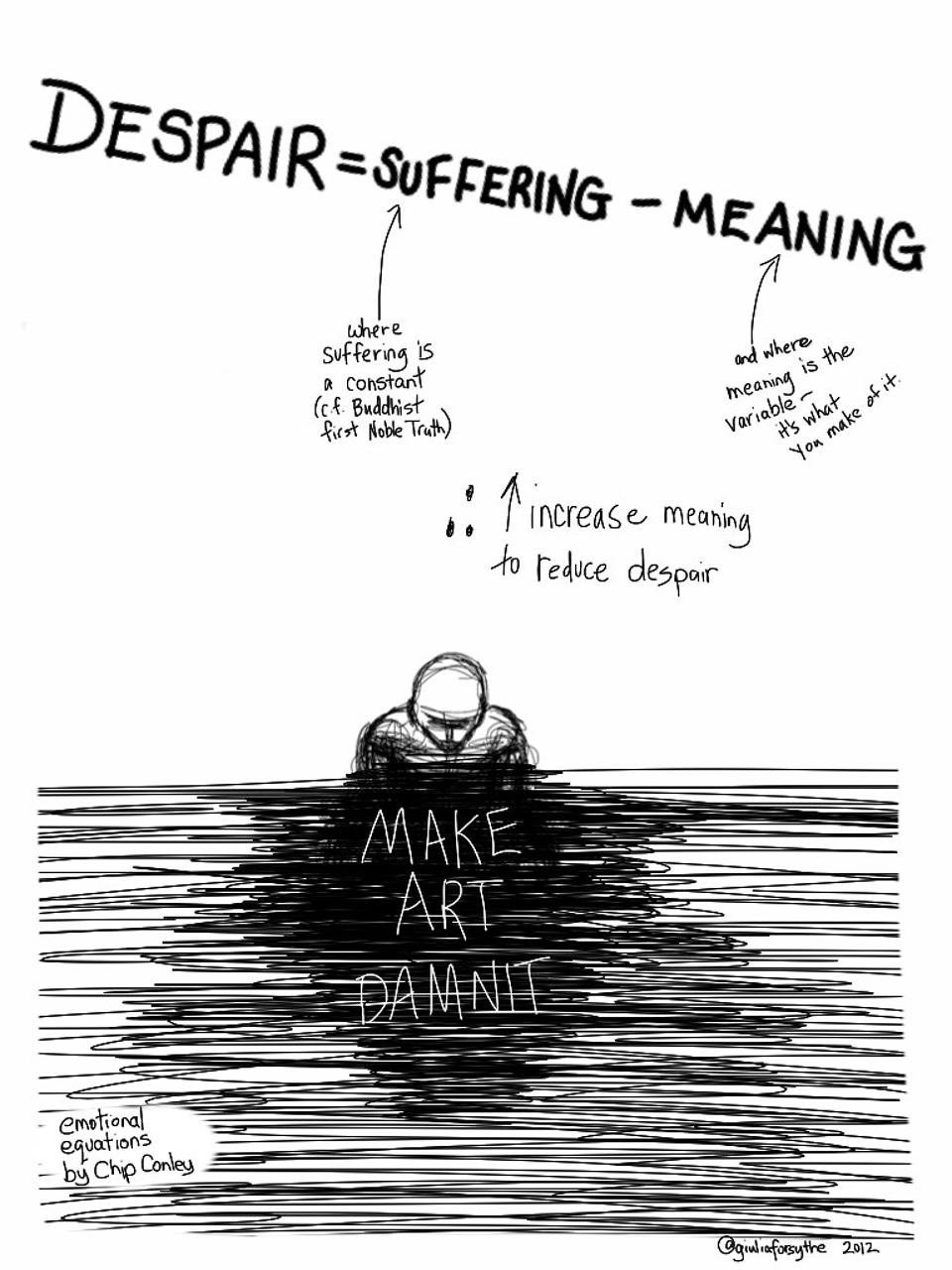 Viktor Frankl says we can avoid despair by making meaning of our suffering.