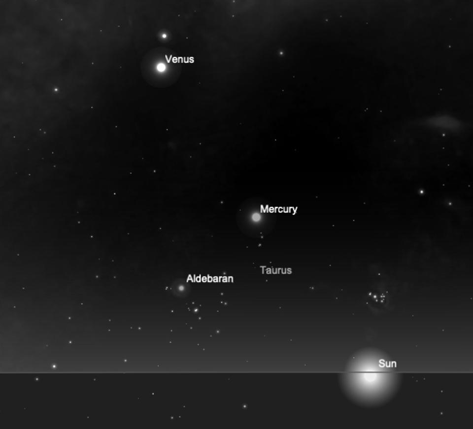 Here's a skychart (above) for just after sunset on May 16, 2020 for mid-northern latitudes.