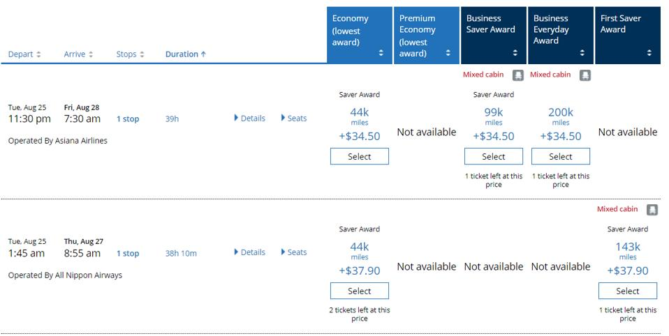 United award flight prices from the U.S. to Australia