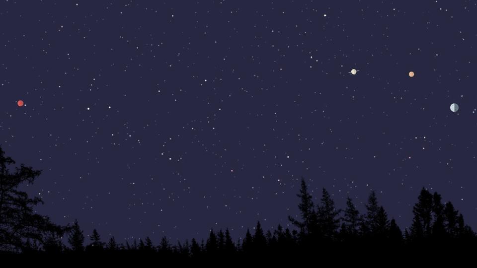 Tuesday, May 12, 2020: The Moon skims Jupiter and Saturn
