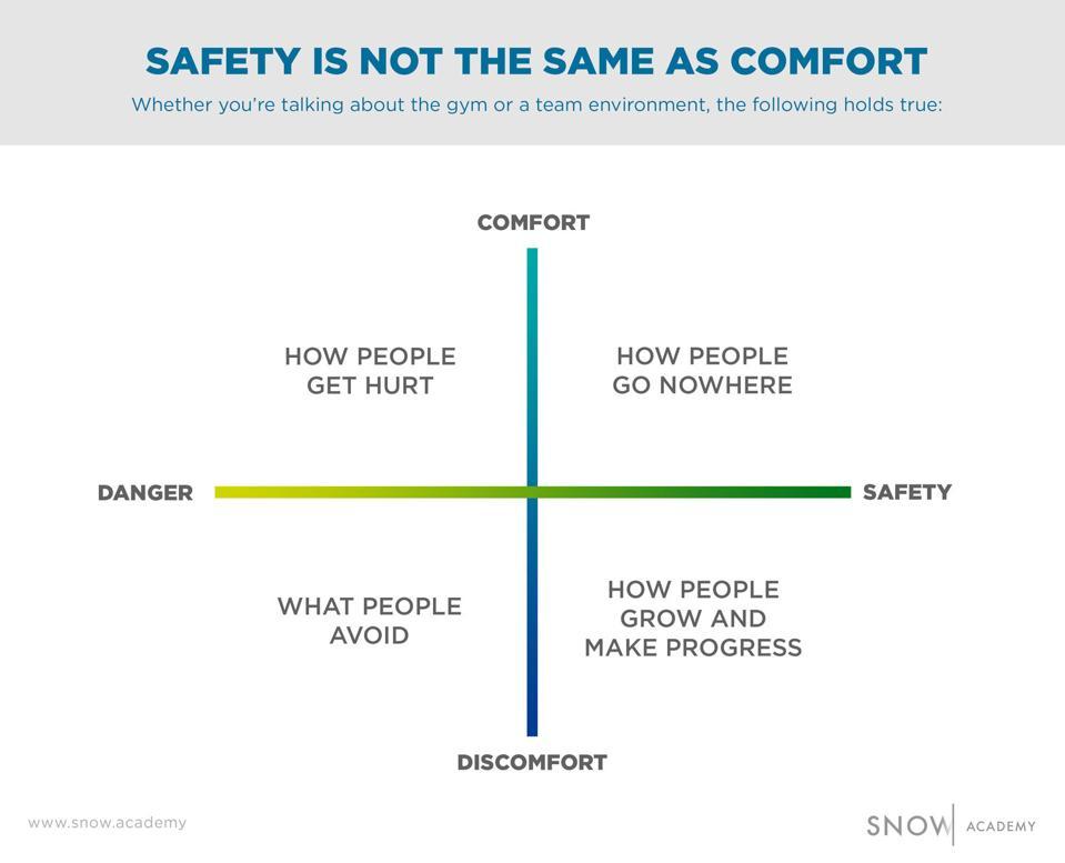 Safety vs Comfort