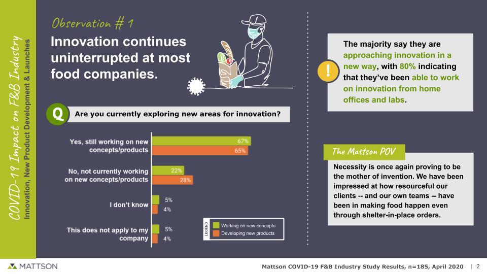 Industry study on innovation