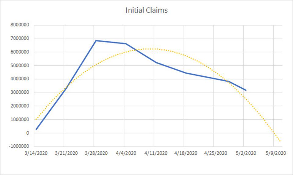 First filings since data collection for March unemployment numbers.