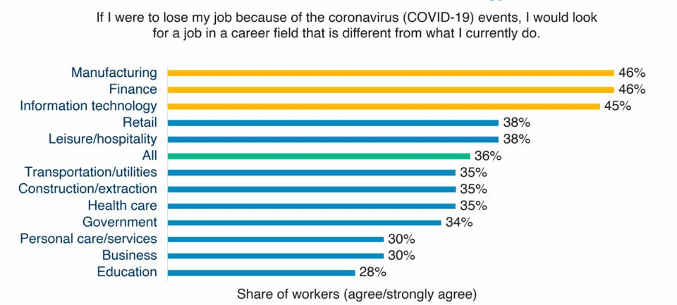 Public Viewpoint: COVID-19 Work and Education Survey