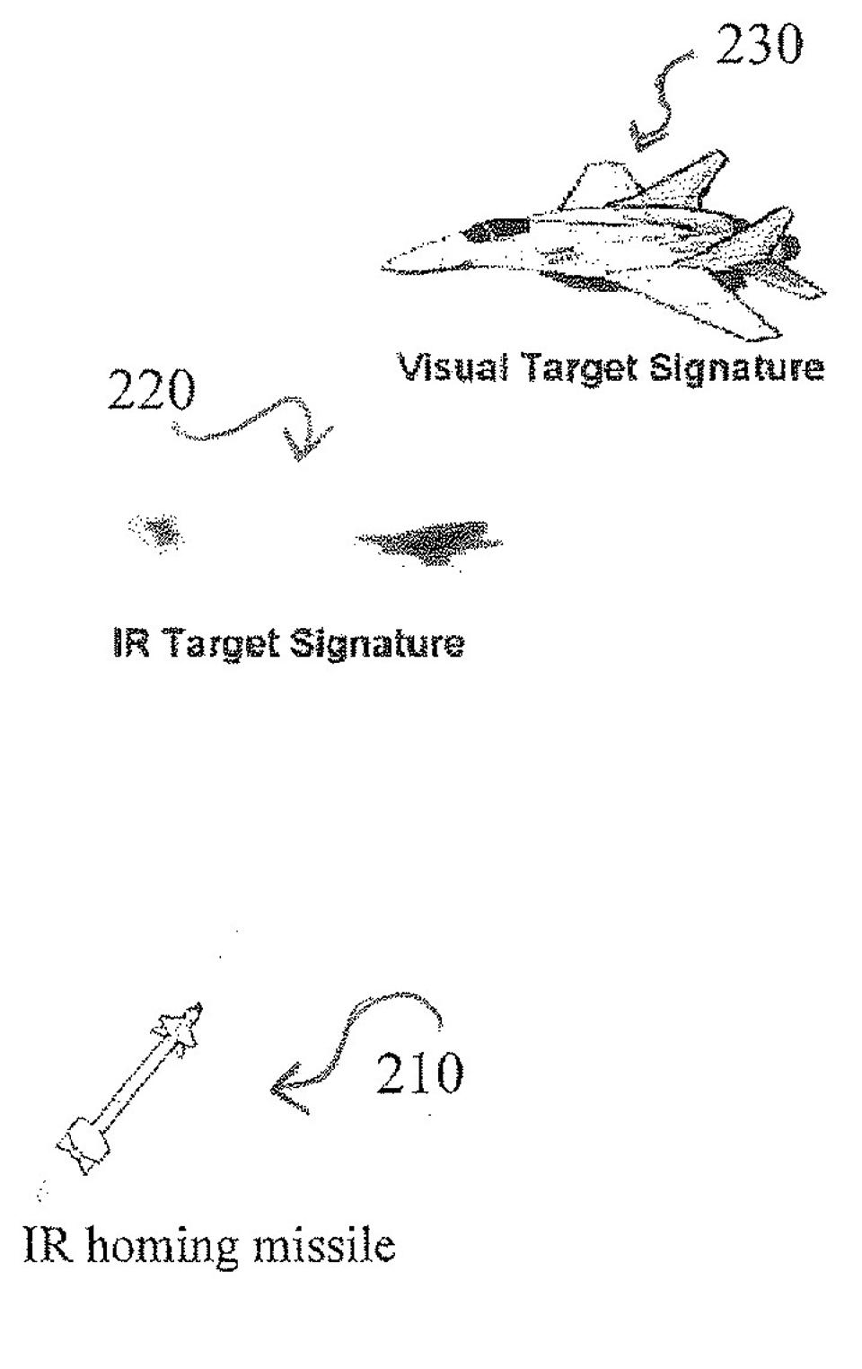 A drawing from a patent showing a laser-generated decoy drawing a heat-seeking missile away from an aircraft