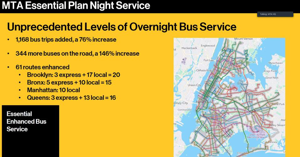 MTA Enhanced Overnight Bus Service