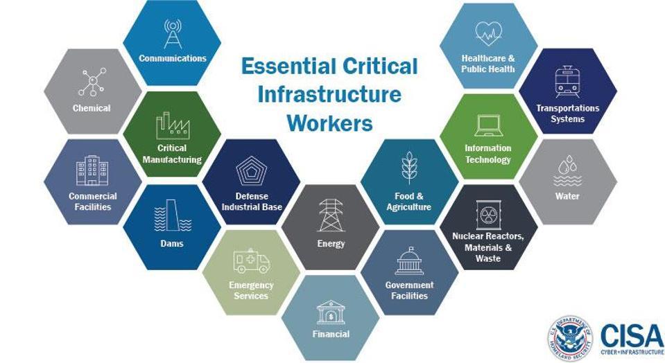 Essential Workers, Frontline Essential Workers, Hazard Pay, Heroes Fund, Heroes Act