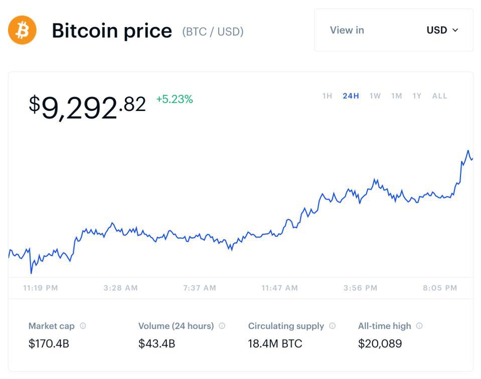 bitcoin, bitcoin price, bitcoin halving, image