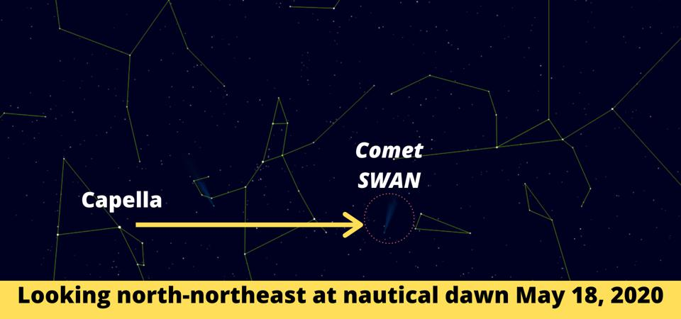 How to use Capella to find Comet SWAN