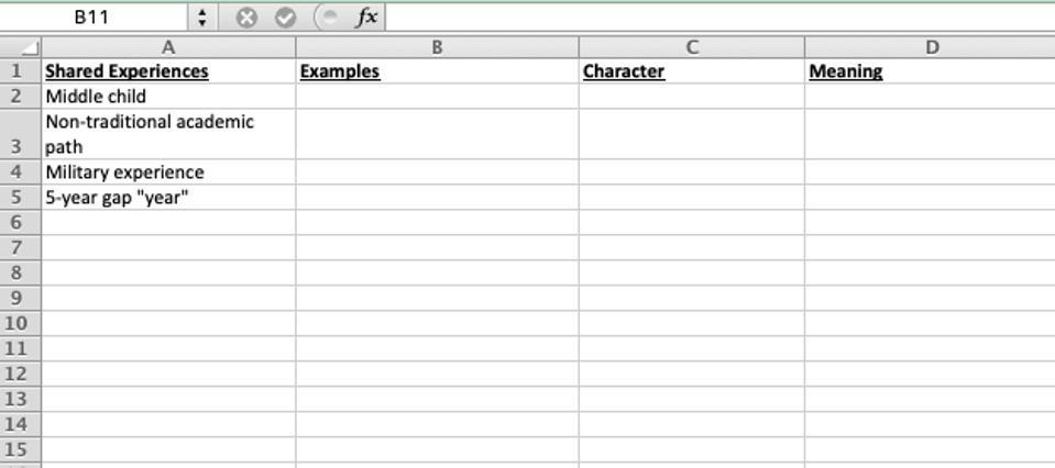 Story Spreadsheet