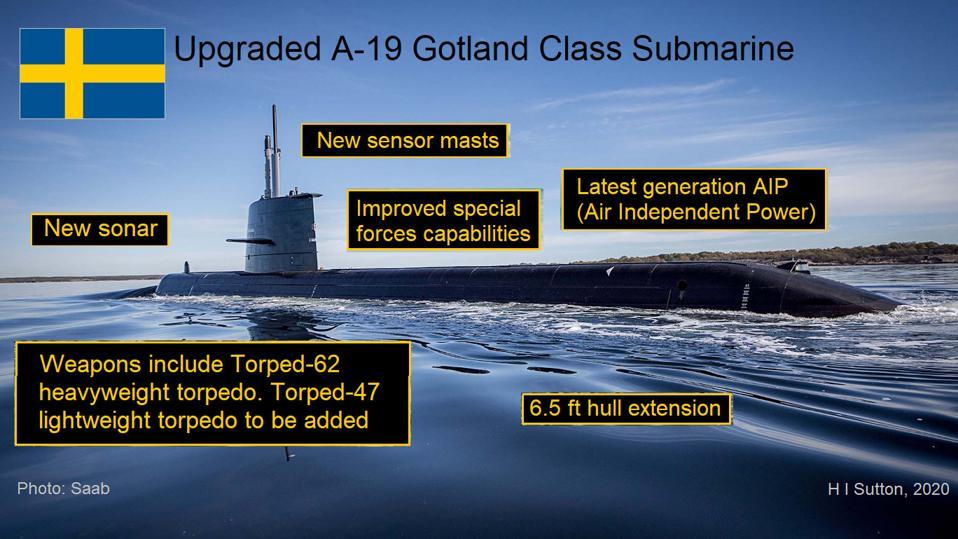 Swedish A-19 Gotland Class AIP submarine