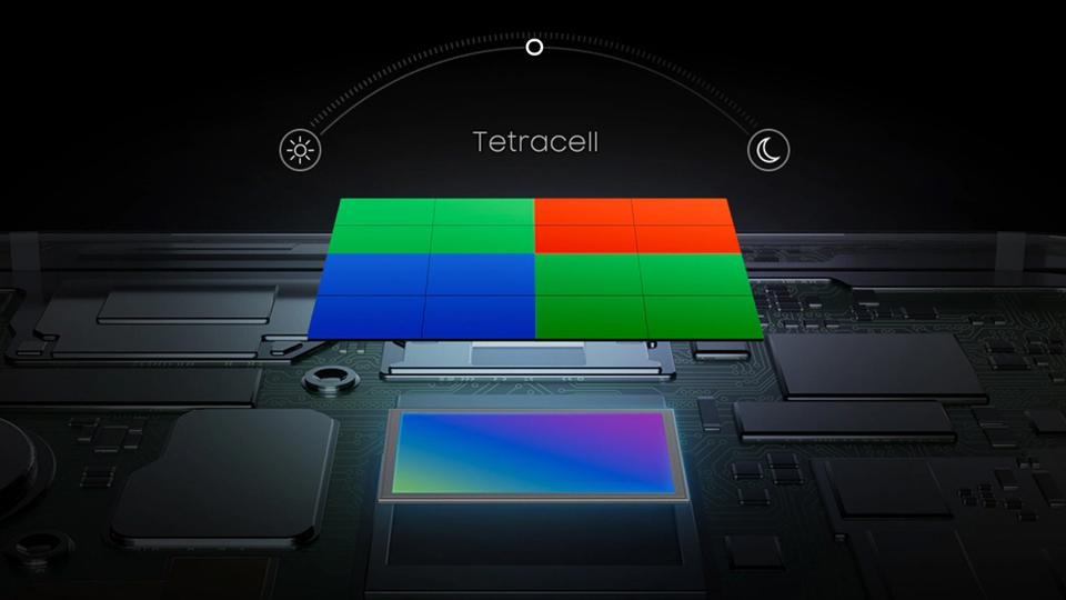 Samsung's Tetracell technology combines adjacent pixels into larger logical pixels.