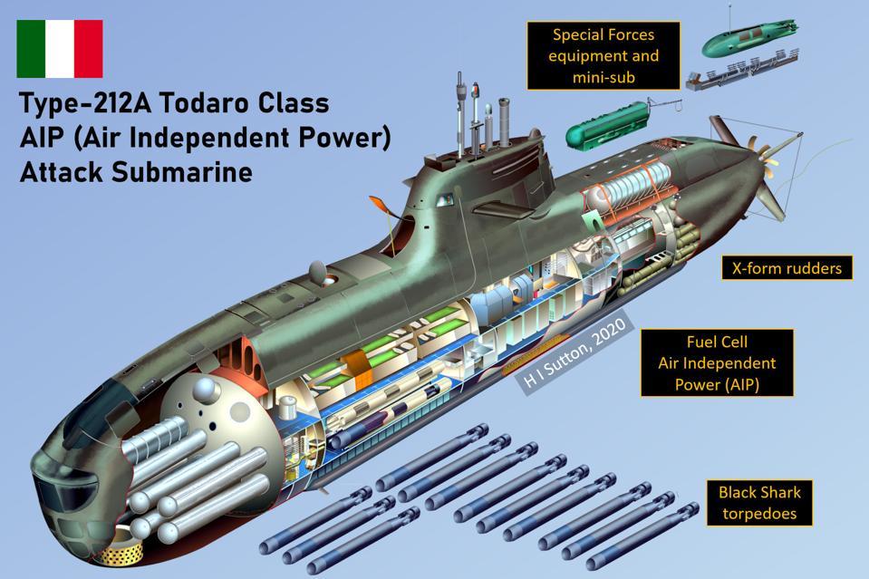German / Italian U-212A Class submarine cutaway showing Italian Todaro Class