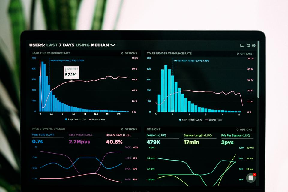 Dashboard of company software performance.