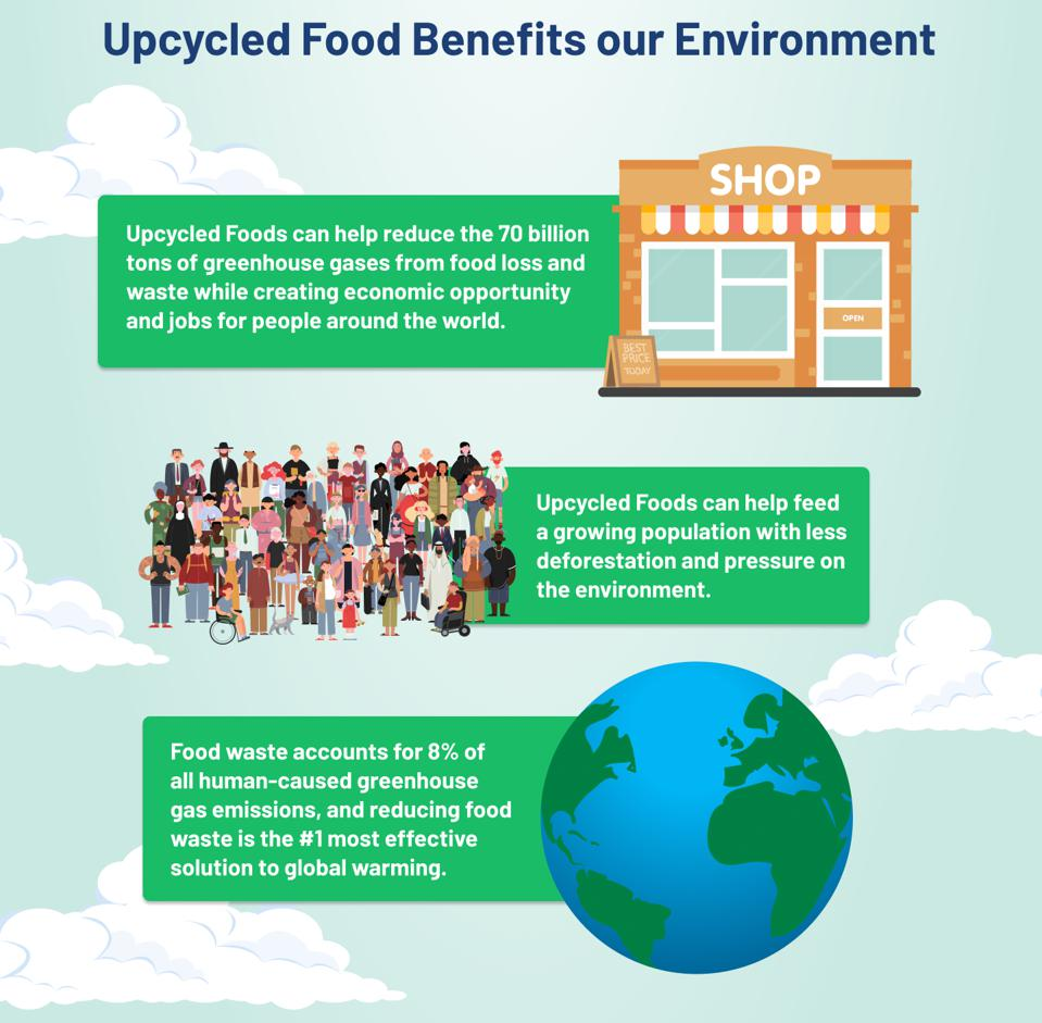 Upcycled food is good for the environment