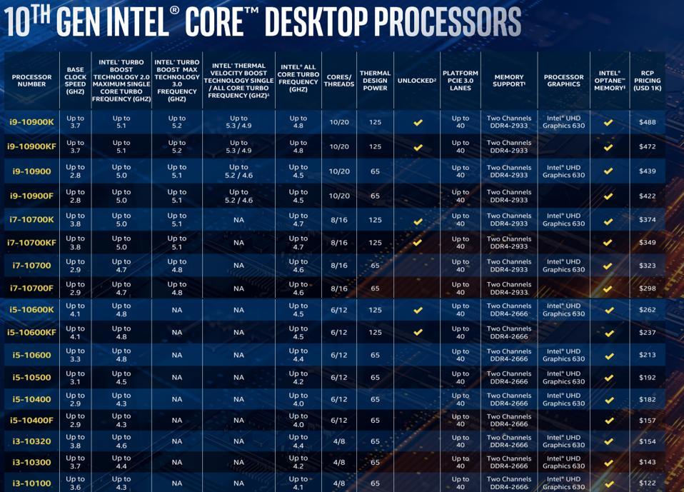Intel 10th Gen processor specifications