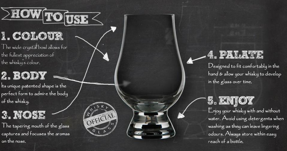 Glencairn Glass Schematics