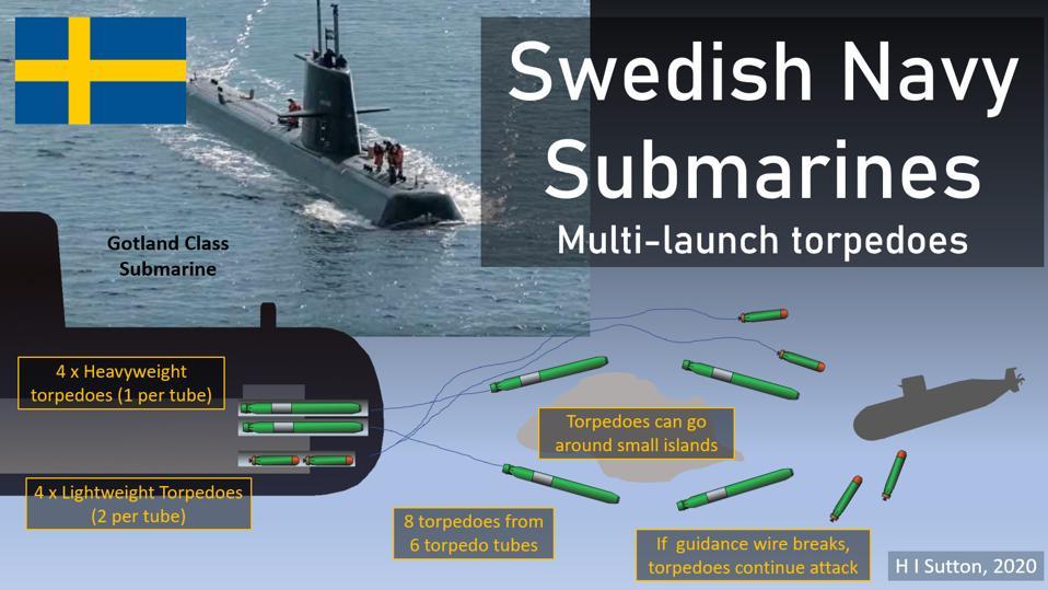 Swedish Navy Submarines Have A Unique Secret Weapon