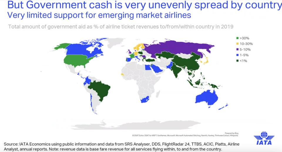 IATA: Government cash is very unevenly spread by country.
