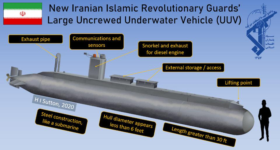 Iranian Islamic Revolutionary Corps Navy (IRGC-N) uncrewed submarine