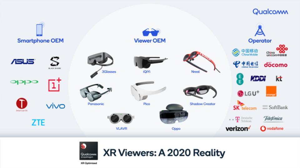 XR, AR, VR