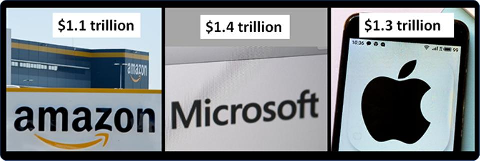 Firms with market caps over $1 trillion