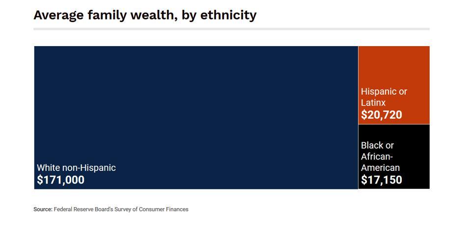 Screen shot of AAUW report on black women's earnings