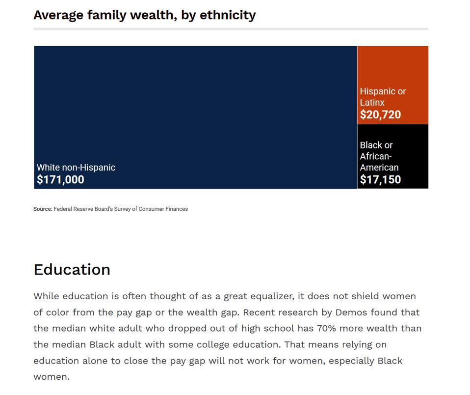 Screen shot of AAUW 2020 report on black women's earnings