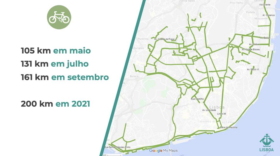Lisbon cycleways plan