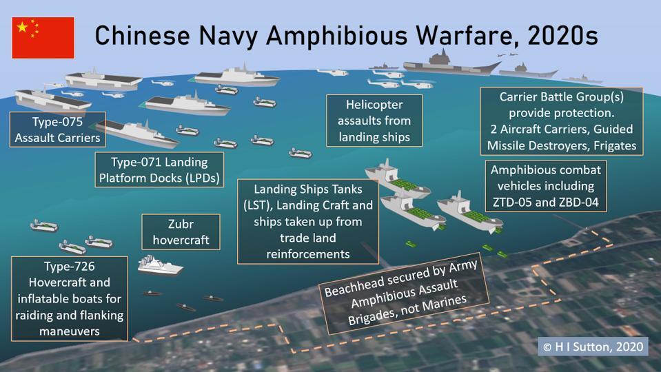 Poderio Militar Español: Si China invade Taiwán, así es como podría verse la flota.