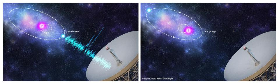 Artist's impression of an orbital modulation model where the FRB progenitor (blue) is in an orbit with a companion astrophysical object (pink). The type of companion star is not know but models exist which suggest that it could be anything from a black hole to a massive star.