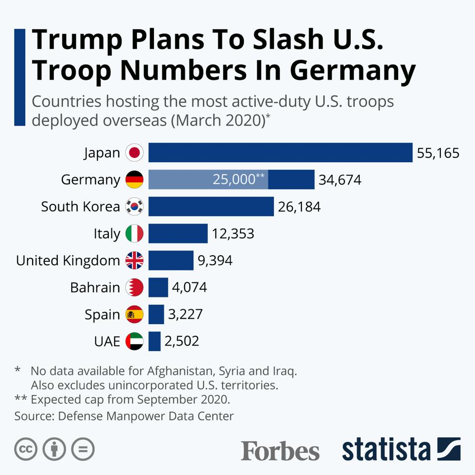 Trump Plans To Slash U.S. Troop Numbers In Germany